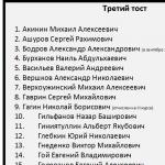 Список выпускников 1976 года, которых уже с нами нет, 1 часть (на 01.06.2016)