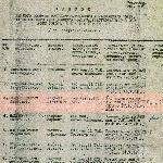 Список личного состава 293 иап, участвовавшего в обороне Ленинграда